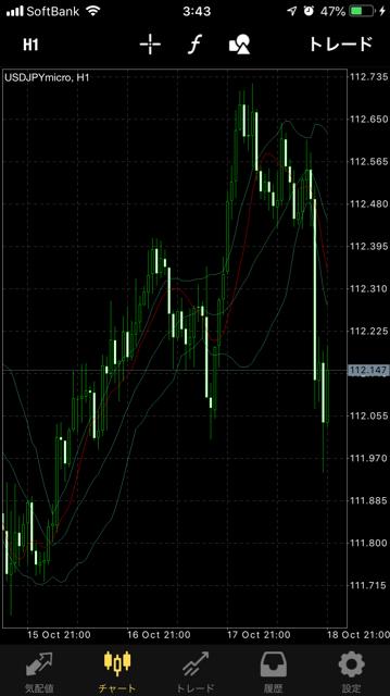 思っ切りガラったドル円 株価暴落